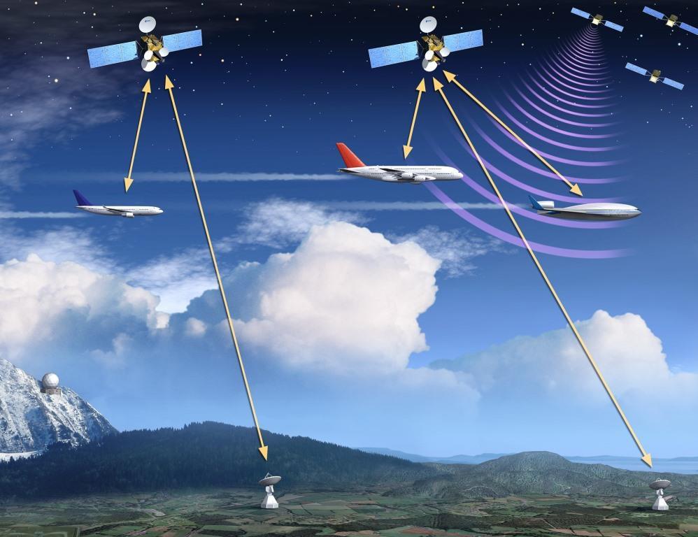 IV Всероссийская научно-техническая конференция «Навигация, наведение и управление летательными аппаратами»