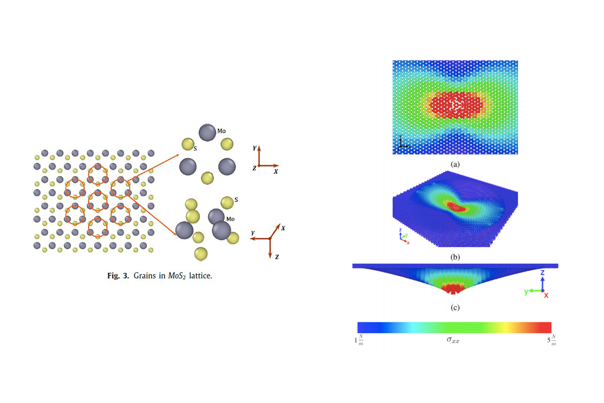 Scientists proposed a new approach for efficient nanomaterials' modeling