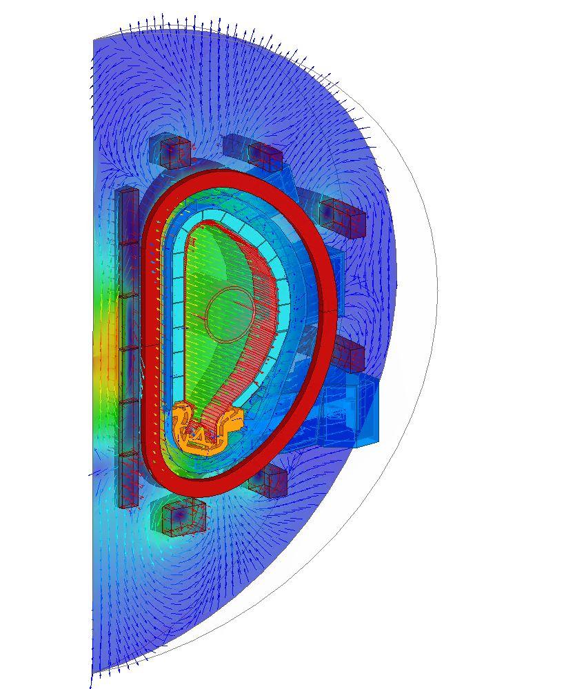 Распределение магнитного поля в районе рабочей зоны